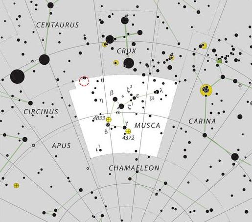 Η θέση του αστέρα υποδεικνύεται από τον κόκκινο κύκλο